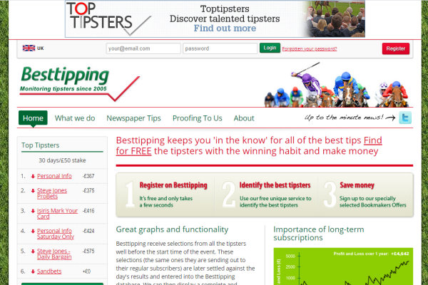 Tipster Proofing / Relay
